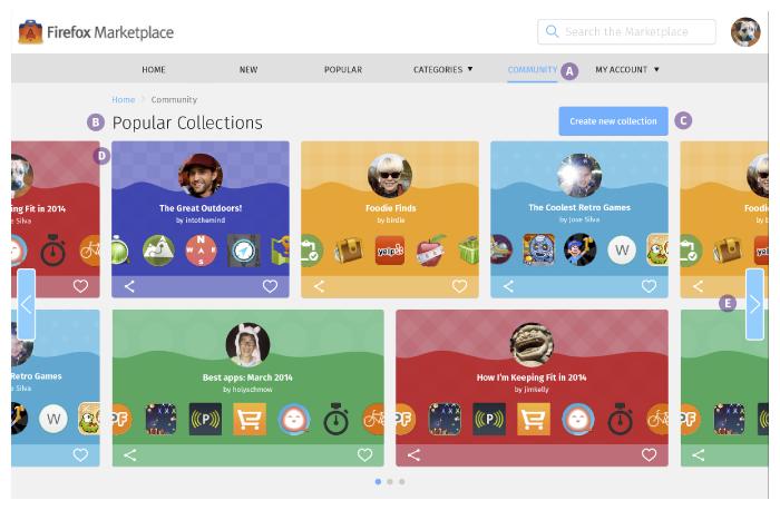 Community screen: desktop